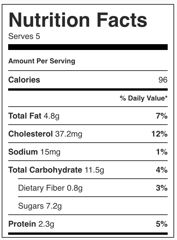 Nutrition facts in a small batch of pumpkin cookies