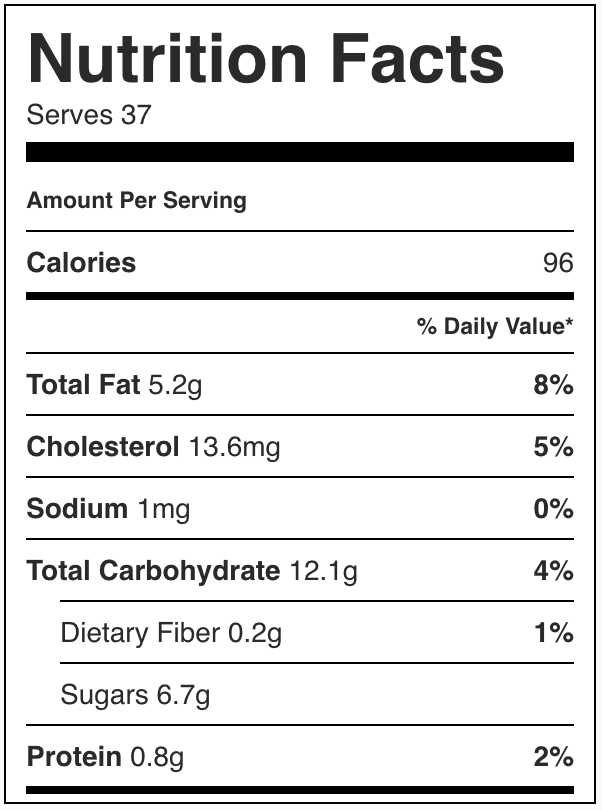 Nutrition facts for thumbprint cookies