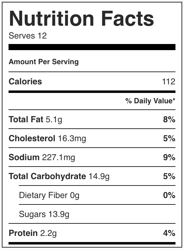 Nutrition Facts in brigadeiros