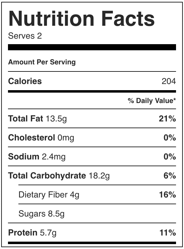 Nutrition Facts for banana smoothie