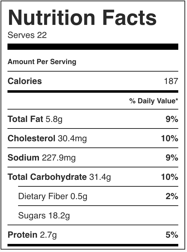 Nutrition Facts for zucchini bread recipe