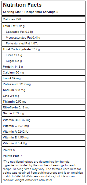 Nutrition Facts Slow Cooker Quinoa
