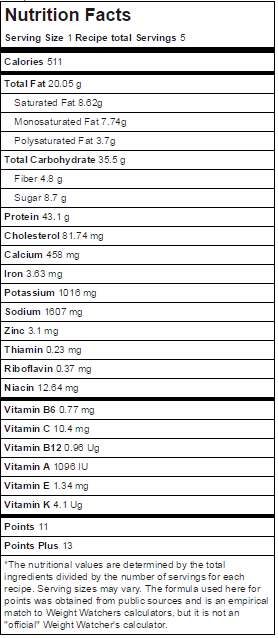 Quinoa Chicken Parmesan NF