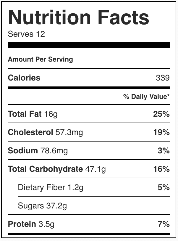 Nutrition Facts for Homemade Cinnamon Rolls