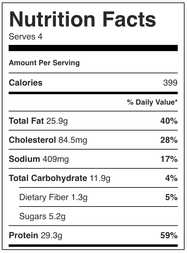 Nutrition facts in Chicken Curry