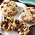 Flourless Banana Oat Greek Yogurt Muffins