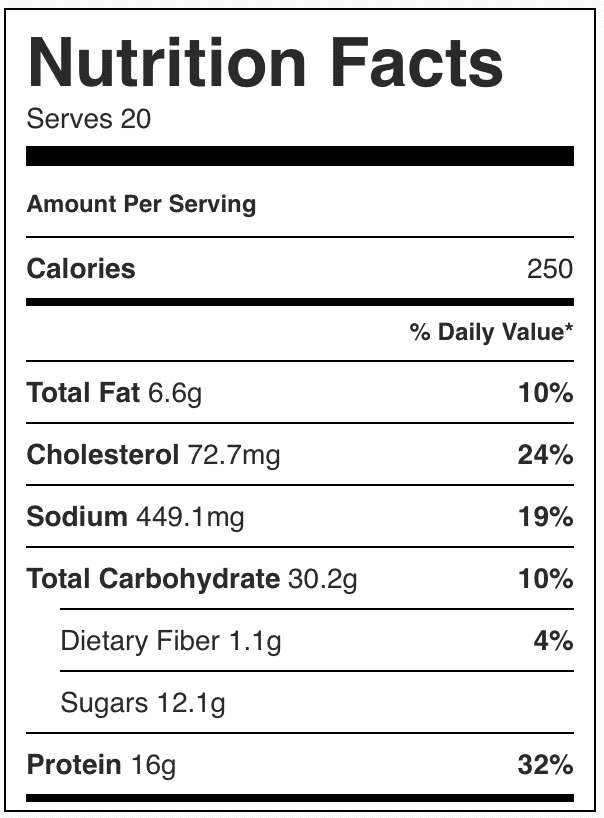 Nutrition facts in meatball sliders