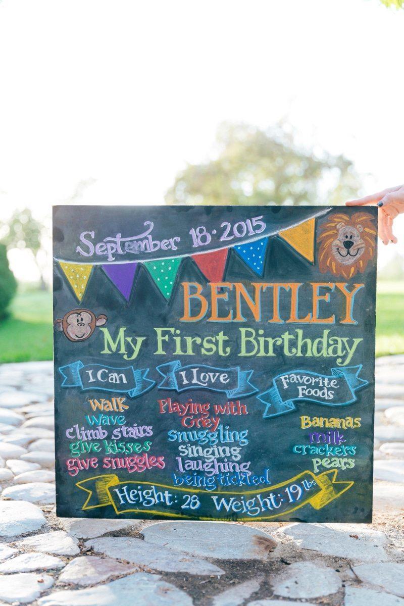 Chalkboard Art for First Birthday