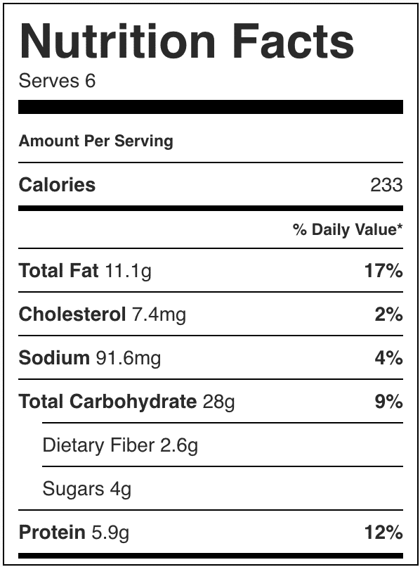 Nutrition Facts in asparagus salad