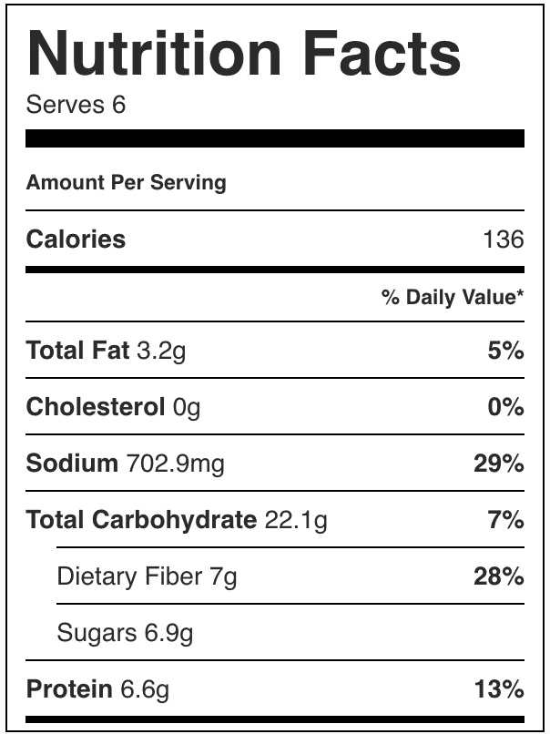 Nutrition Facts in this turkey taco salad