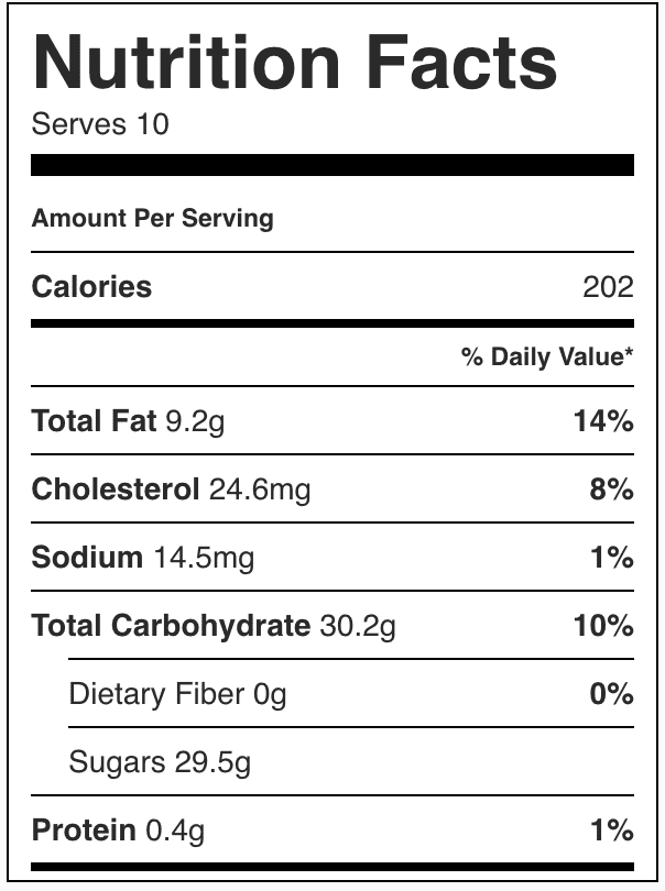 Nutrition facts and calorie count for cream cheese frosting