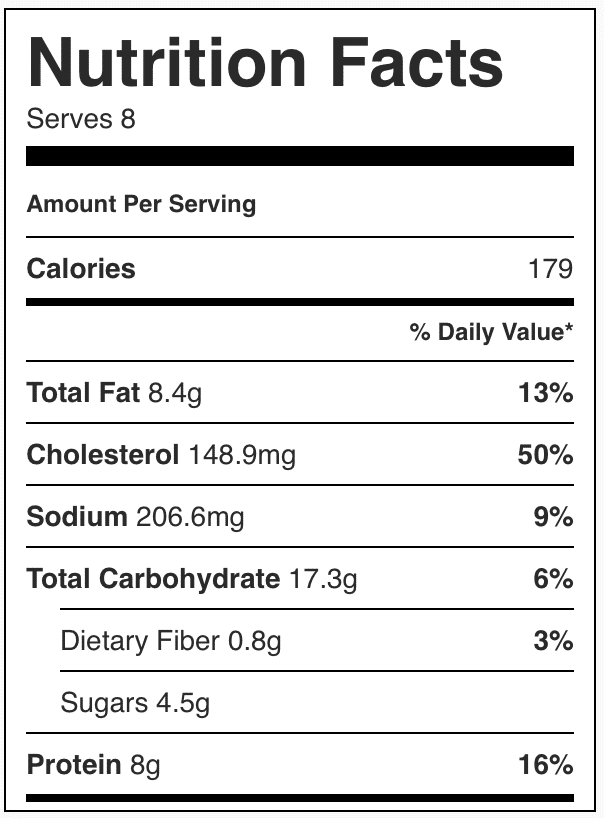 Nutrition facts in french toast