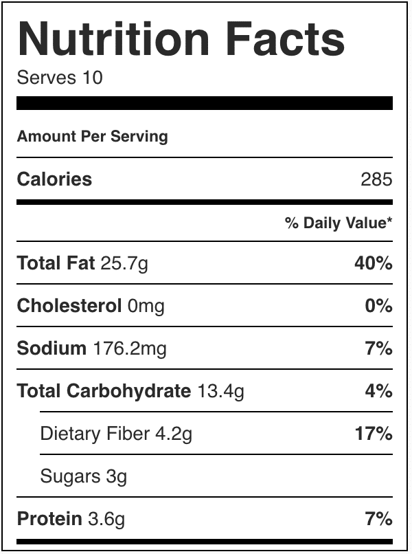Nutrition Facts for Cowboy Caviar