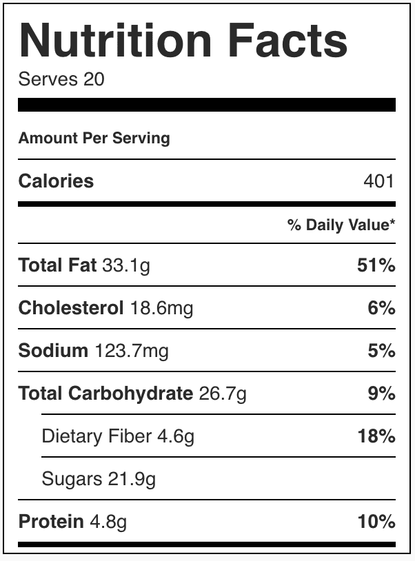 Nutrition facts for candied pecans