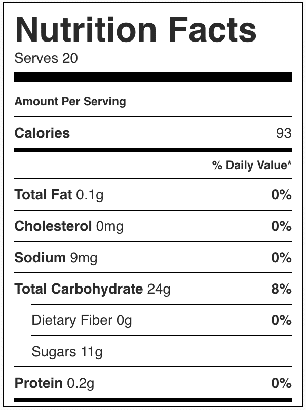 Nutrition Facts for sugared cranberries