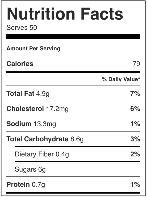 Nutrition Facts for coconut thumbprint cookies