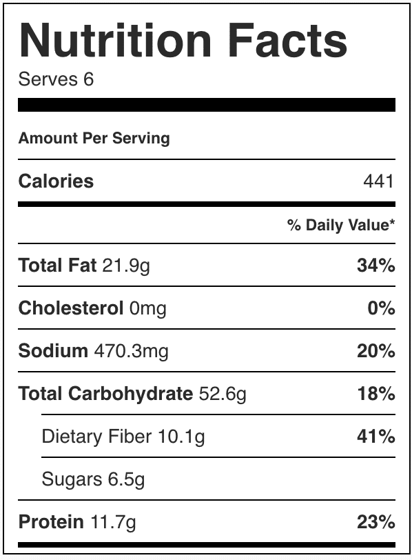 Nutrition facts for this Moroccan Carrot Salad.