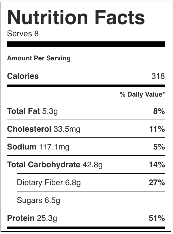 Nutrition Facts for Beef Ragu