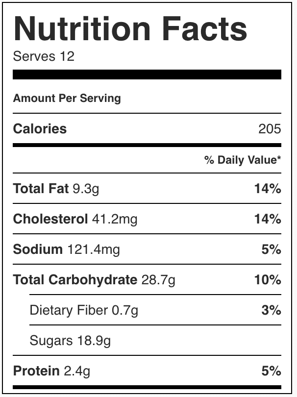 Nutrition Facts in this easy banana bread