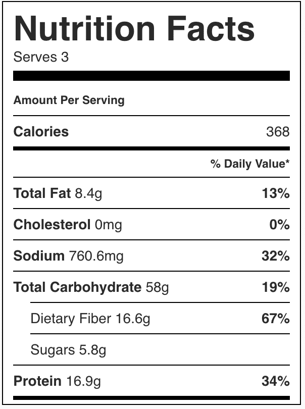 Nutrition Facts for Stuffed Sweet Potatoes