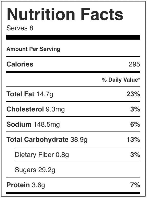 Nutrition Facts for Leprechaun Bait