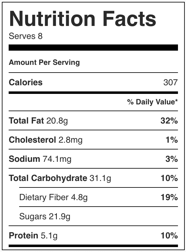 Nutrition facts in strawberry salad