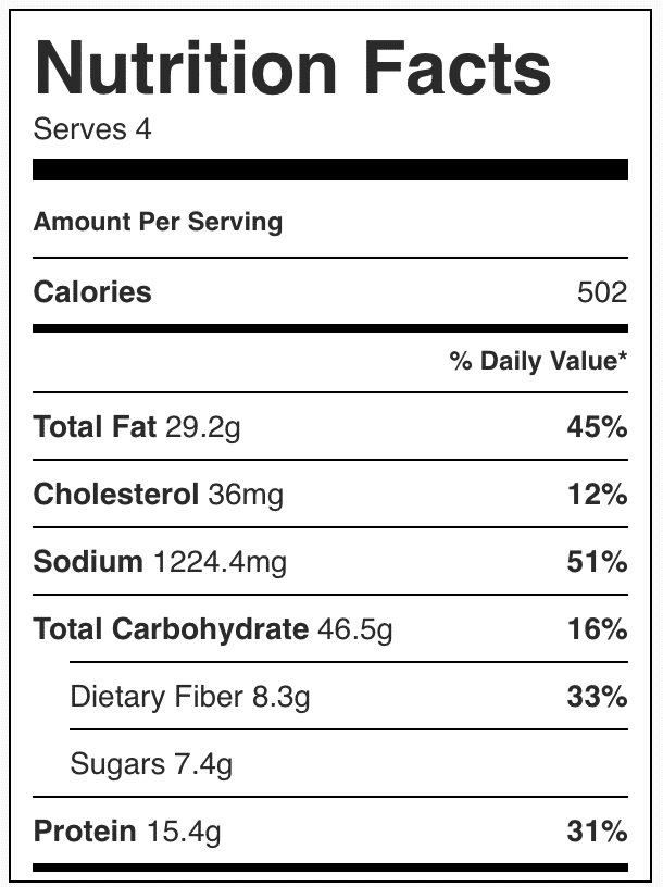 Nutrition facts in Grilled BBQ Chicken Rice Bowls