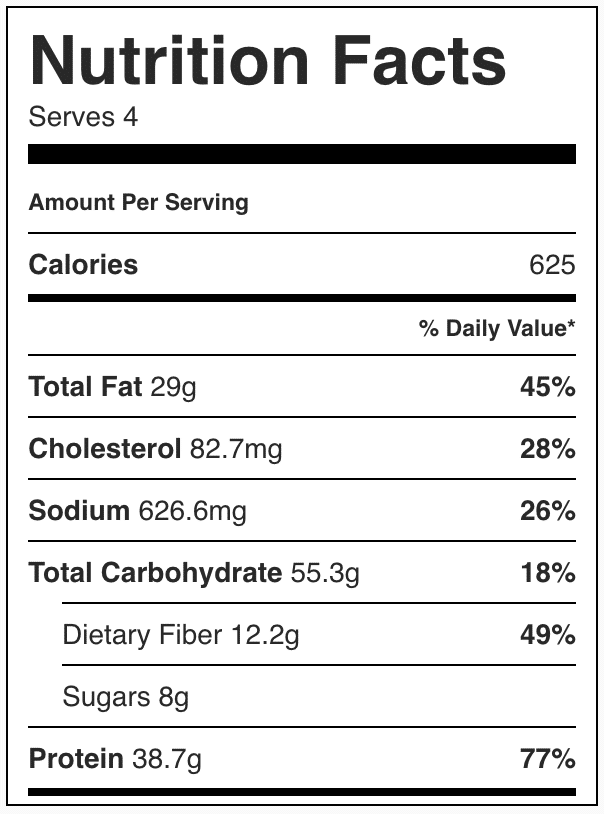 Nutrition facts for pesto chicken