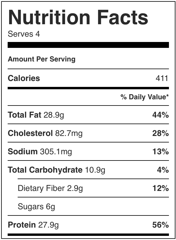 Nutrition Facts in coconut chicken curry