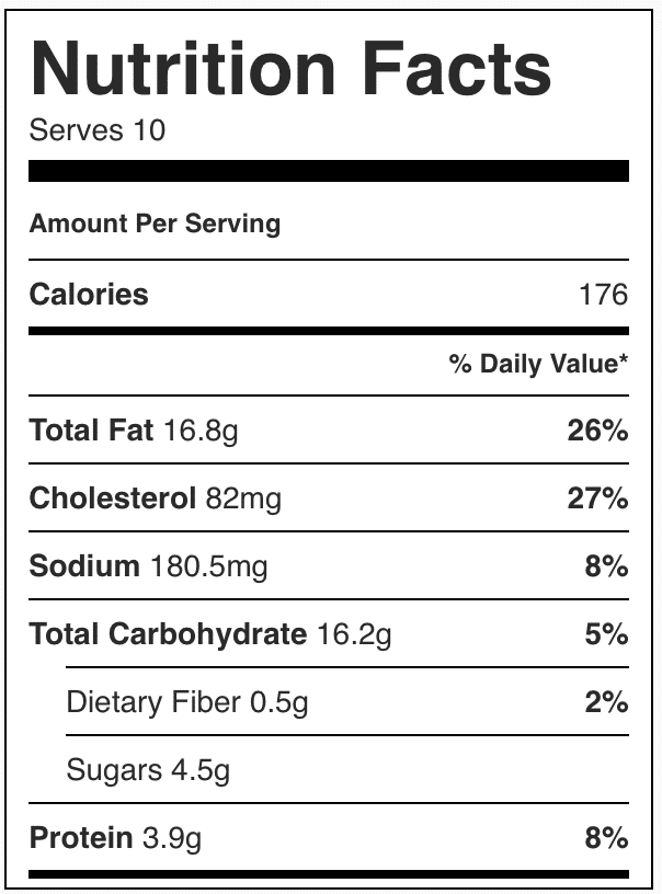 Nutrition facts in waffle recipe