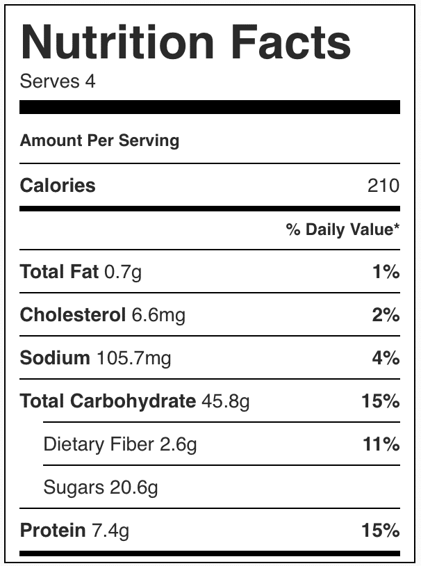 Nutrition facts in a parfait