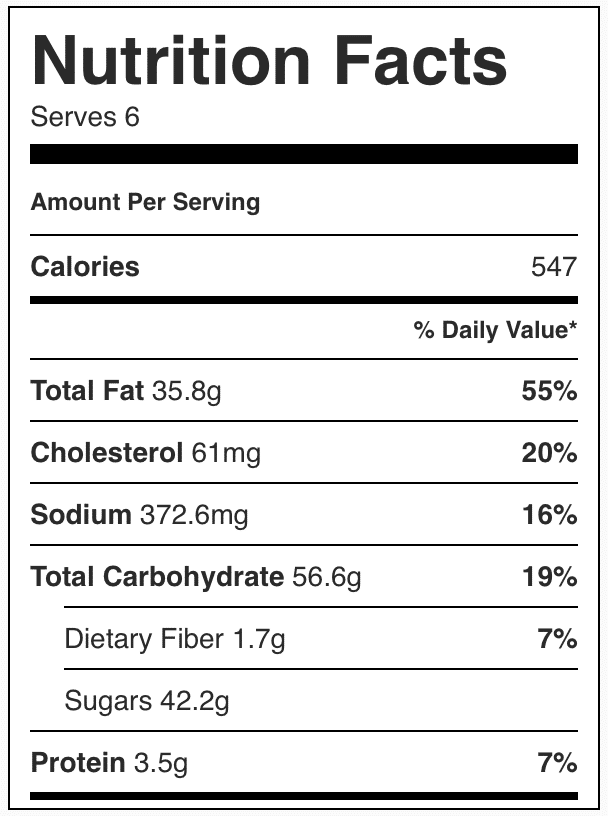 Nutrition facts in monkey bread