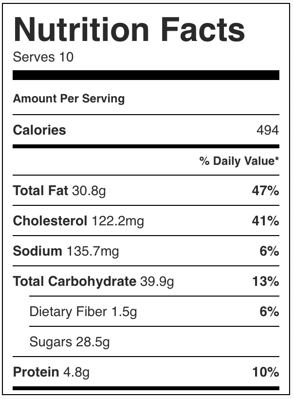 Nutrition facts in coconut cream pie