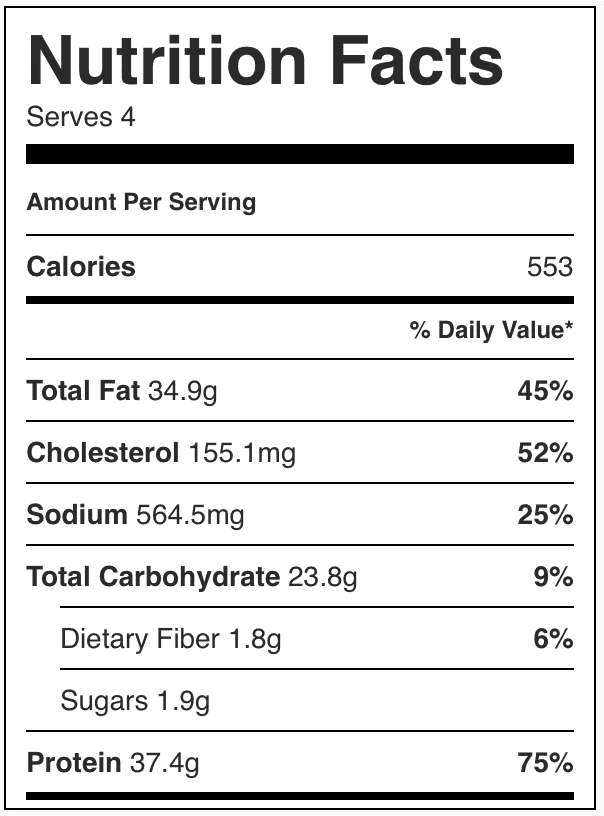 Nutrition facts in chicken parmesan meatballs
