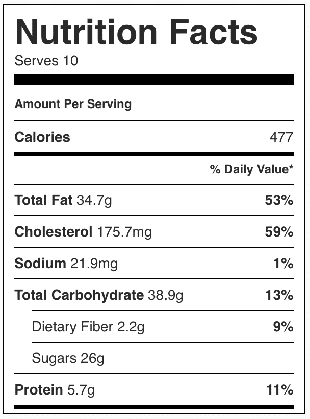 Nutrition facts in pecan pie