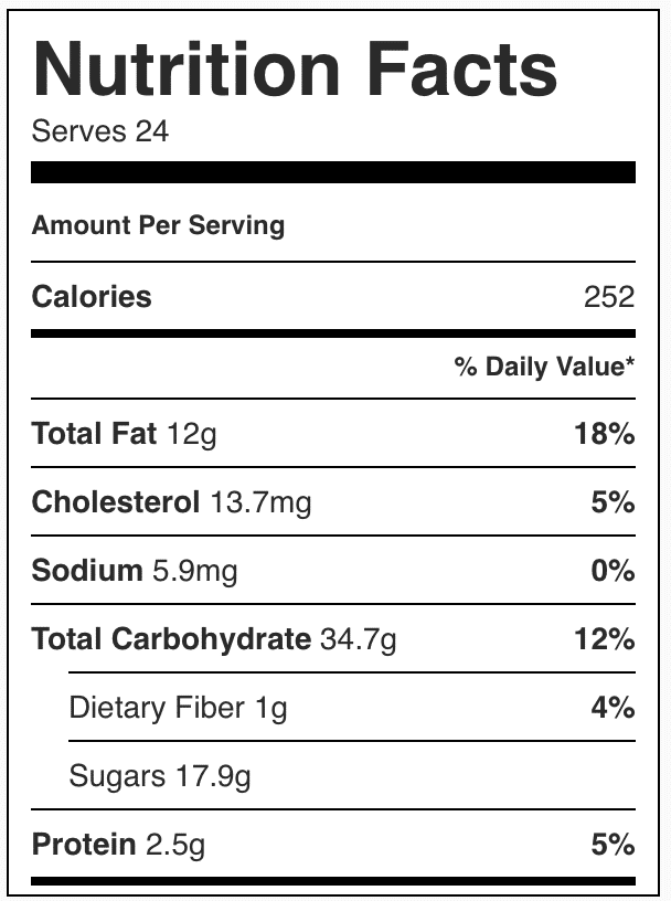 Nutrition facts in pumpkin coffee cake