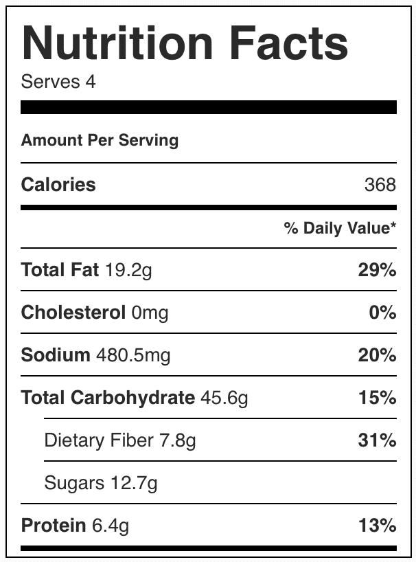 Nutrition facts in sweet potato curry