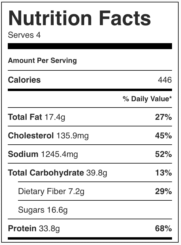 Nutrition facts in spaghetti squash and turkey meatballs