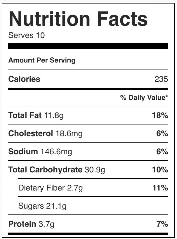 Nutrition facts in gluten free pumpkin bread