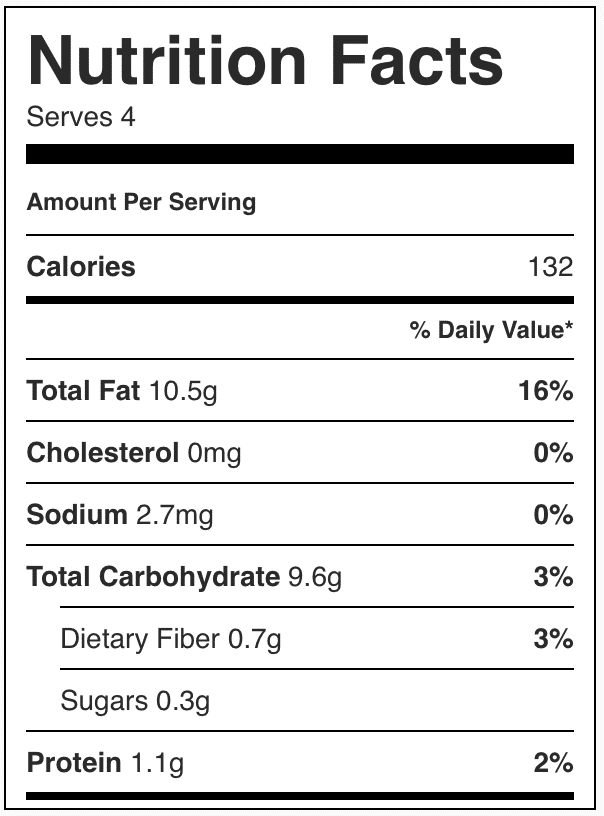 Nutrition facts in baked potatoes