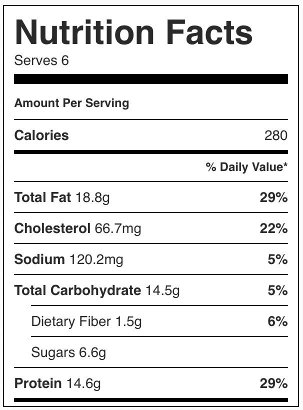 Nutrition facts in this soup