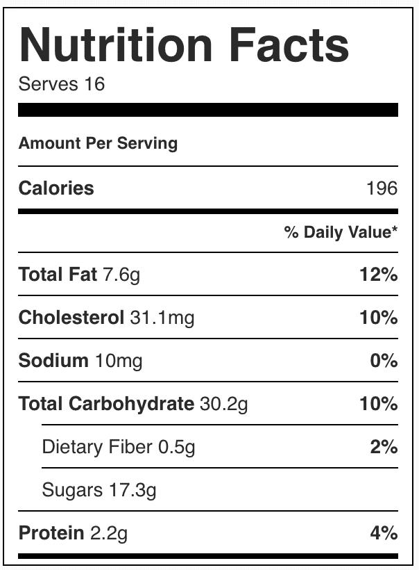 Nutrition facts in pumpkin scones