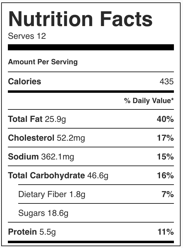 Nutrition facts in chocolate bundt cakes