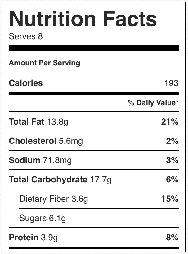 Nutrition facts in corn salad