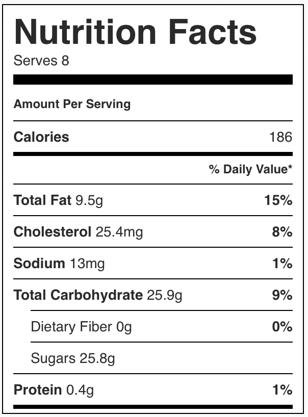 Nutrition facts in buttermilk syrup