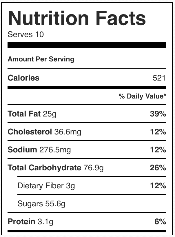 Nutrition facts in sweet Chex mix recipe