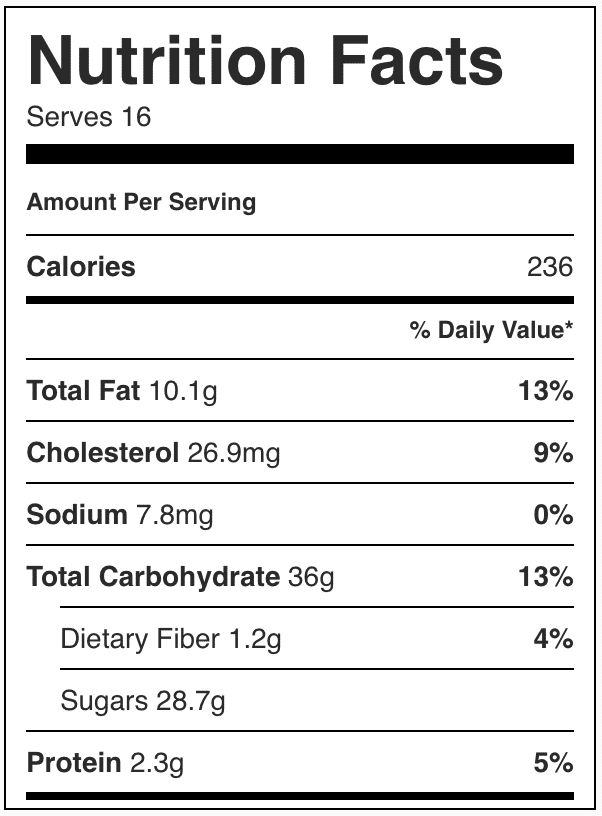 Nutrition facts in Santa cookies