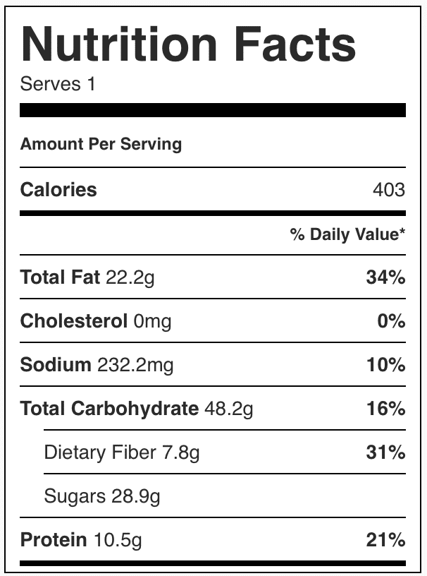 Nutrition facts in Açaí bowl with almond butter
