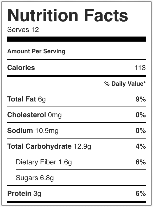 Nutrition facts in healthy fruit tarts