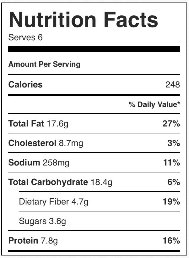 Nutrition facts in Kale Avocado Salad